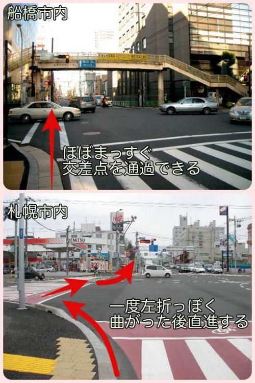 東京と札幌の比較